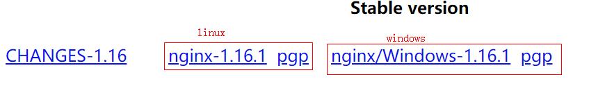 Nginx从安装到配置和监控插图