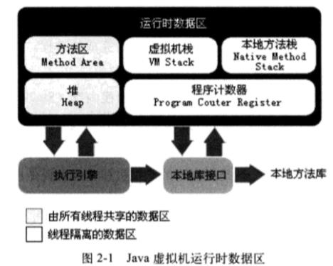 JVM简单总结插图