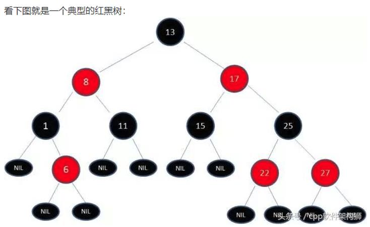 浅谈Mysql 索引原理插图(2)